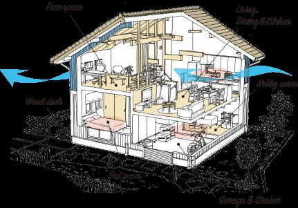 SKIP FLOOR HOUSE